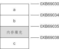 2A36A5B9B2B586B0
