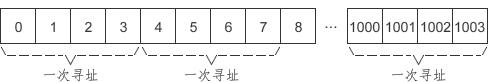 6D18C2F61D81AA02